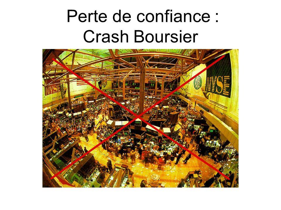 Perte de confiance : Crash Boursier