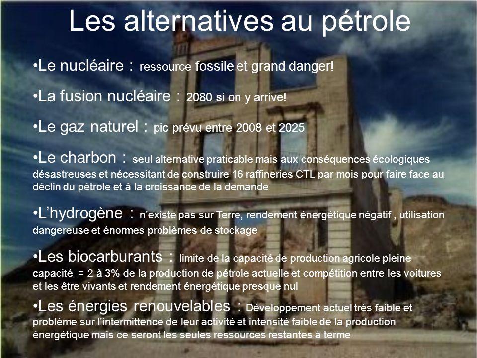 Le nucléaire : ressource fossile et grand danger! La fusion nucléaire : 2080 si on y arrive! Le gaz naturel : pic prévu entre 2008 et 2025 Le charbon