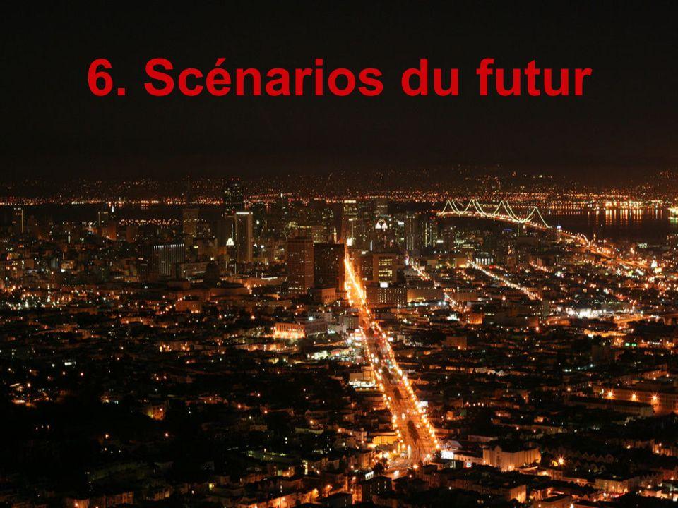 6. Scénarios du futur