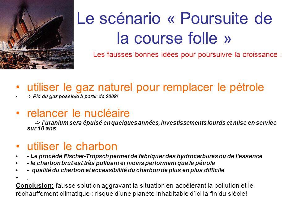Le scénario « Poursuite de la course folle » utiliser le gaz naturel pour remplacer le pétrole -> Pic du gaz possible à partir de 2008! relancer le nu