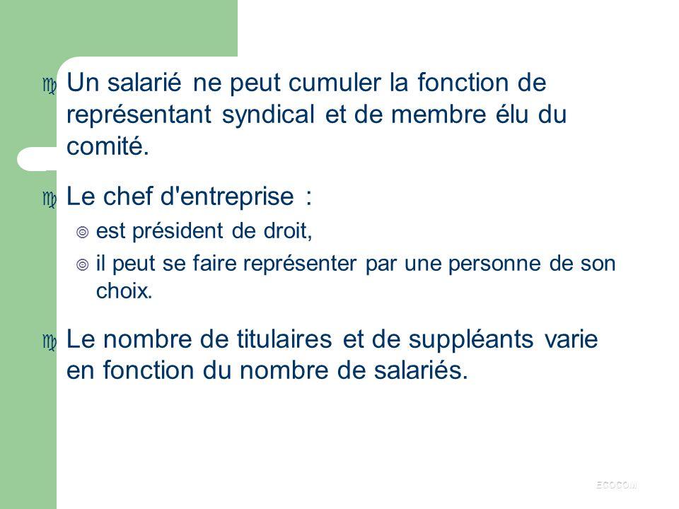COMPOSITION Le comité d'entreprise comprend : ¥ le chef d'entreprise, ¥ les représentants élus du personnel, ¥ les représentants syndicaux. ECOCOM