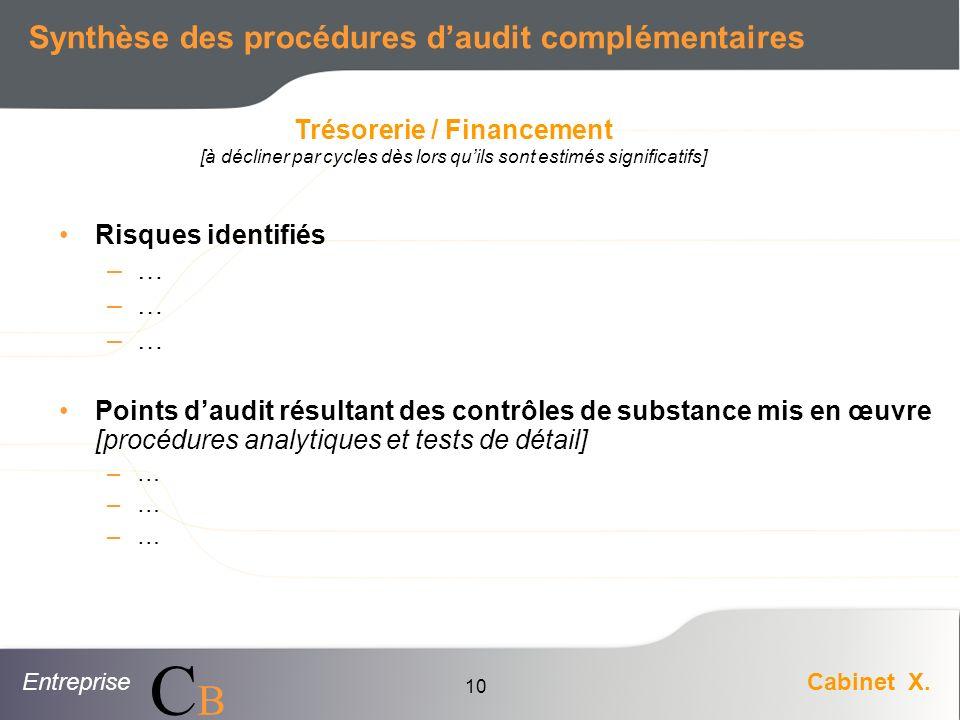 EntrepriseCabinet X. CBCB 10 Synthèse des procédures daudit complémentaires Risques identifiés –… Points daudit résultant des contrôles de substance m