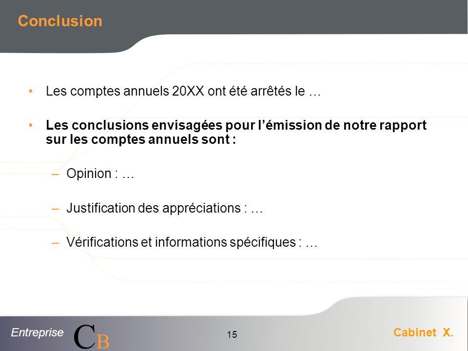 EntrepriseCabinet X. CBCB 15 Conclusion Les comptes annuels 20XX ont été arrêtés le … Les conclusions envisagées pour lémission de notre rapport sur l