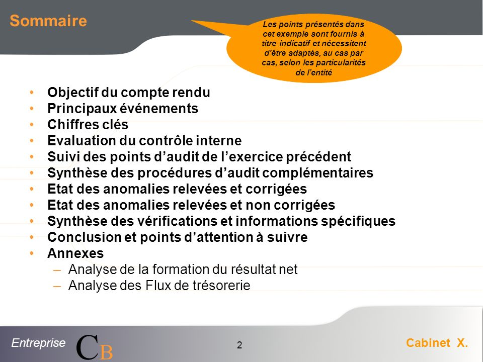 EntrepriseCabinet X. CBCB 2 Sommaire Objectif du compte rendu Principaux événements Chiffres clés Evaluation du contrôle interne Suivi des points daud