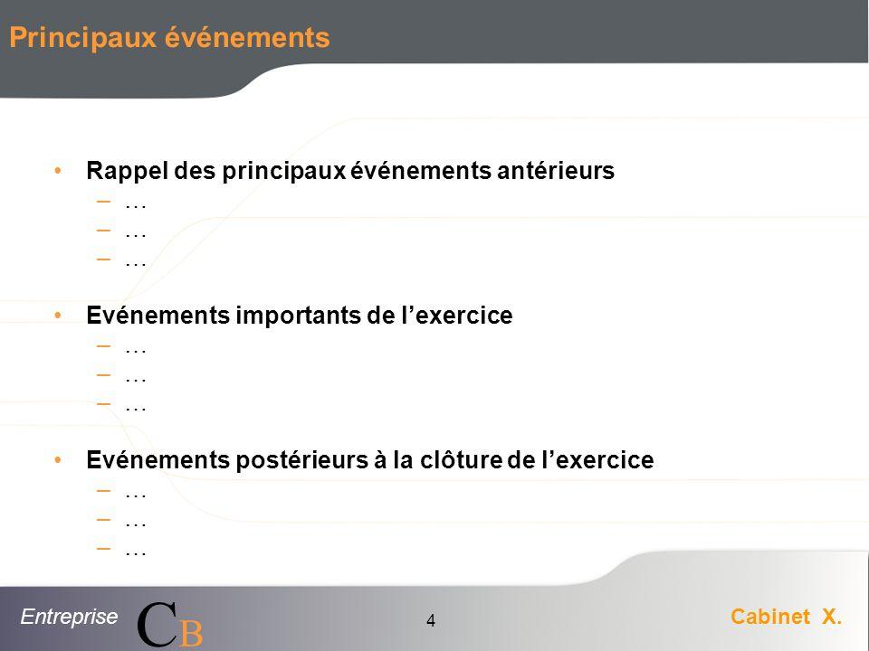 EntrepriseCabinet X.