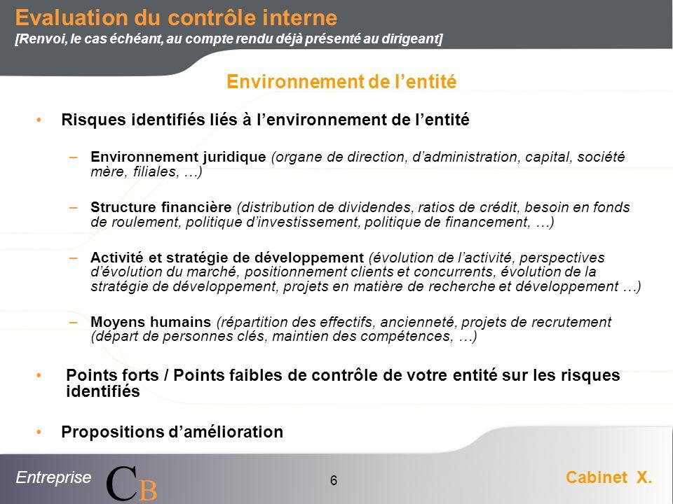 EntrepriseCabinet X. CBCB 6 Evaluation du contrôle interne [Renvoi, le cas échéant, au compte rendu déjà présenté au dirigeant] Risques identifiés lié