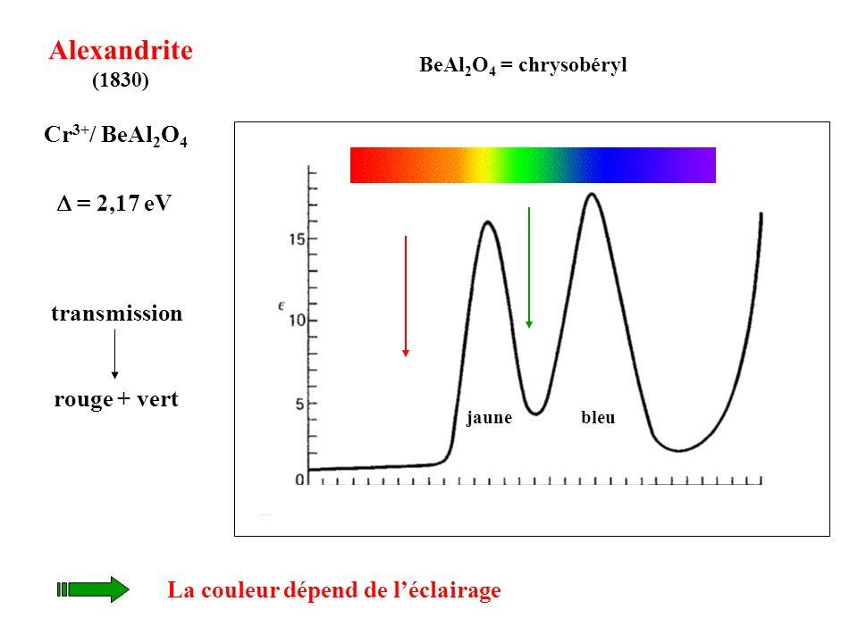 Alexandrite La couleur dépend de léclairage Verte à la lumière du jour Rouge sous une lampe à incandescence