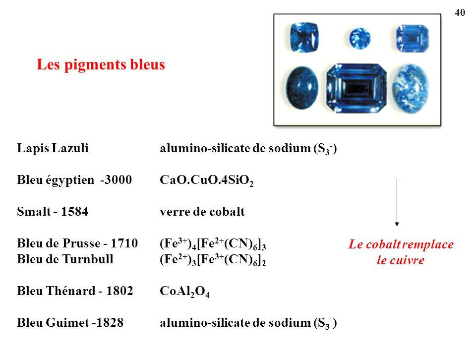 = 520 = 11 h = 12.000 cm -1 h = 15.000 cm -1 Cu 2+ coordinence 6 - D 4h Co 2+ coordinence 4 - T d 520