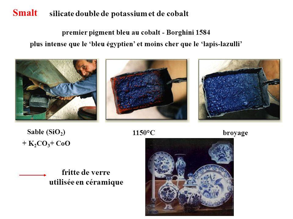 Faïences de Nevers porte-bougies ; blanc, bleu, jaune et violet de manganèse première moitié du XVII e siècle Calcine (75% Pb, 25% Sn) : 41% Sable de quartz : 41% Sel marin : 9% et oxyde de cobalt : 9% Bleu de de Nevers K ou Na