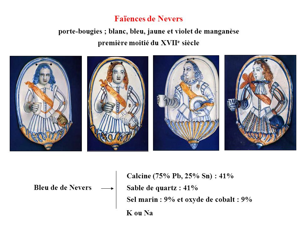 Baron Thénard 1777-1857 Successeur de Vauquelin au Collège de France Bleu de Thénard 1802 CoAl 2 O 4 Structure spinelle Co 2+ dans les sites Td CoO + Al 2 O 3