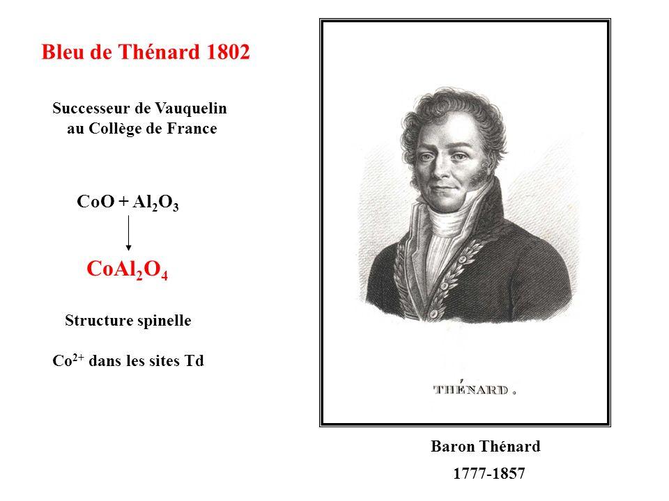 Bleu de cobalt CoO.Al 2 O 3 structure spinelle Thénard - 1802 CoCl 2.6H 2 O + AlCl 3 CoAl 2 O 4 rose vert bleu 800°C 1000°C