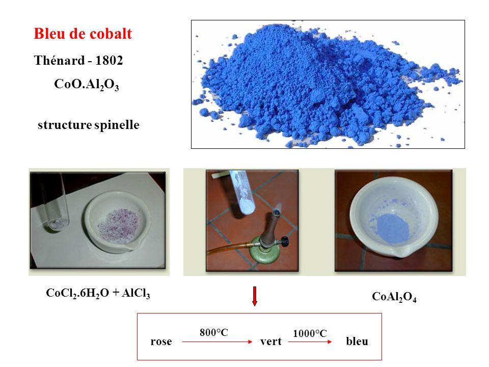 Azurite 2CuCO 3.Cu(OH) 2 La Vierge et l Enfant Sassoferrato ca.1675 Bleu de Cobalt CoO.Al 2 O 3 vernis Peint avec de l azurite Restauré avec du bleu de cobalt