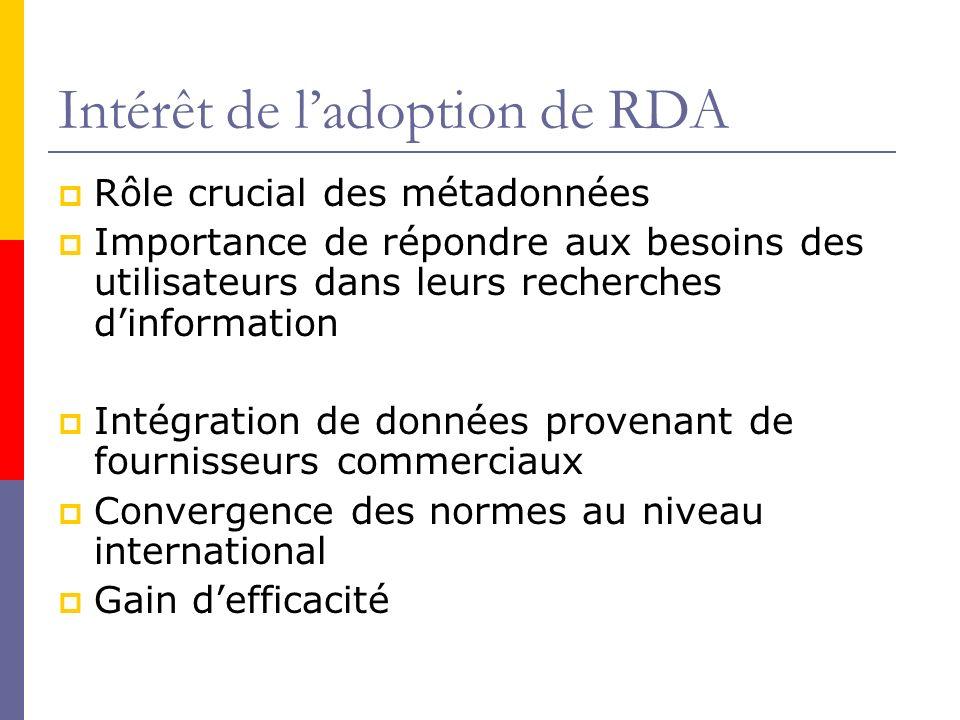 Intérêt de ladoption de RDA Rôle crucial des métadonnées Importance de répondre aux besoins des utilisateurs dans leurs recherches dinformation Intégration de données provenant de fournisseurs commerciaux Convergence des normes au niveau international Gain defficacité