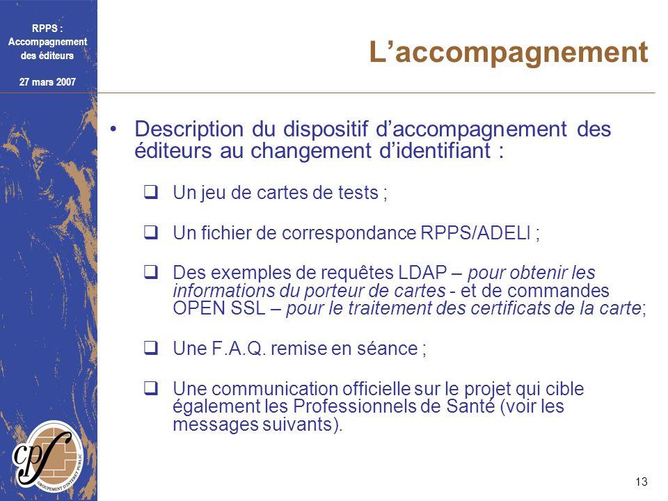 RPPS : Accompagnement des éditeurs 27 mars 2007 13 Laccompagnement Description du dispositif daccompagnement des éditeurs au changement didentifiant :