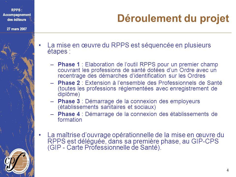 RPPS : Accompagnement des éditeurs 27 mars 2007 4 Déroulement du projet La mise en œuvre du RPPS est séquencée en plusieurs étapes : –Phase 1 : Elabor