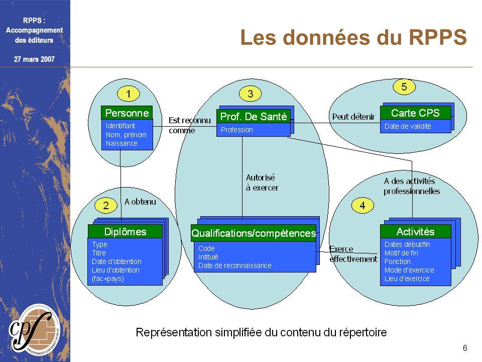RPPS : Accompagnement des éditeurs 27 mars 2007 6 Les données du RPPS