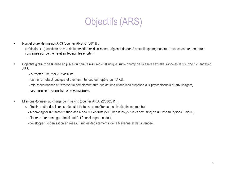 Objectifs (ARS) Rappel ordre de mission ARS (courrier ARS, 01/06/11) : « réflexion (…) conduite en vue de la constitution dun réseau régional de santé