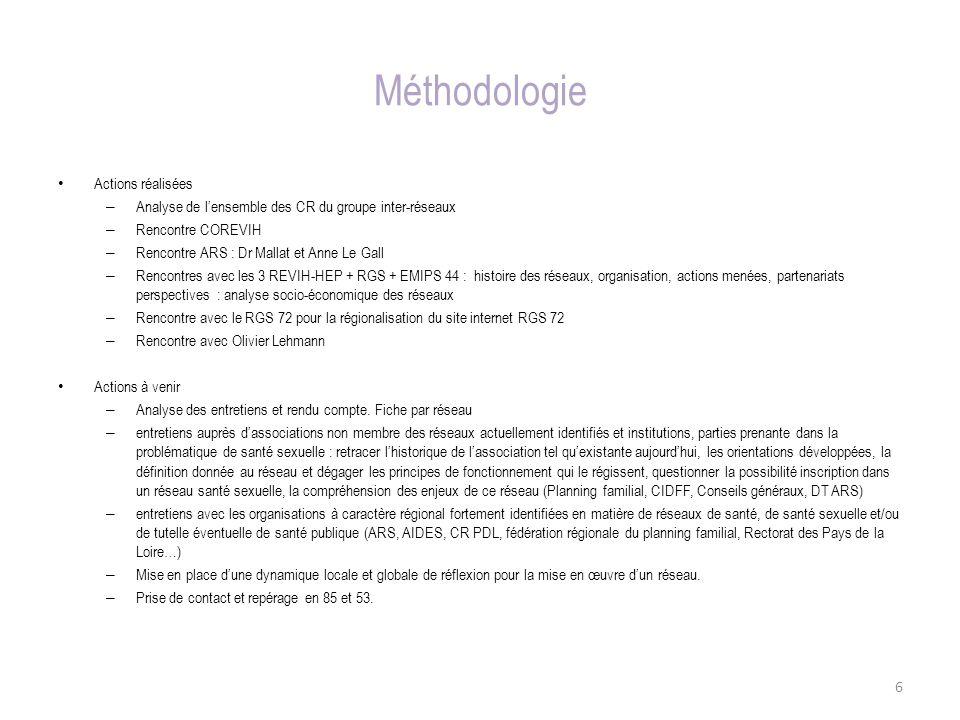 Méthodologie Actions réalisées – Analyse de lensemble des CR du groupe inter-réseaux – Rencontre COREVIH – Rencontre ARS : Dr Mallat et Anne Le Gall –