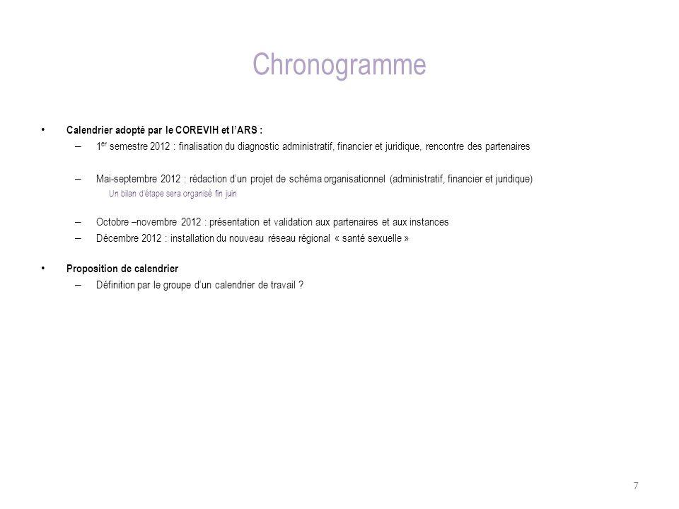 Chronogramme Calendrier adopté par le COREVIH et lARS : – 1 er semestre 2012 : finalisation du diagnostic administratif, financier et juridique, renco