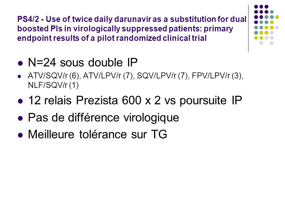 PS4/2 - Use of twice daily darunavir as a substitution for dual boosted PIs in virologically suppressed patients: primary endpoint results of a pilot randomized clinical trial N=24 sous double IP ATV/SQV/r (6), ATV/LPV/r (7), SQV/LPV/r (7), FPV/LPV/r (3), NLF/SQV/r (1) 12 relais Prezista 600 x 2 vs poursuite IP Pas de différence virologique Meilleure tolérance sur TG