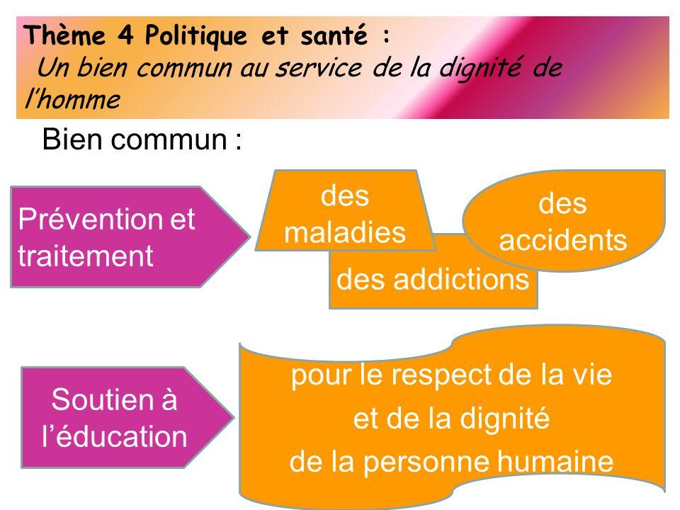 Thème 4 Politique et santé : Un bien commun au service de la dignité de lhomme Bien commun : des addictions Soutien à léducation pour le respect de la