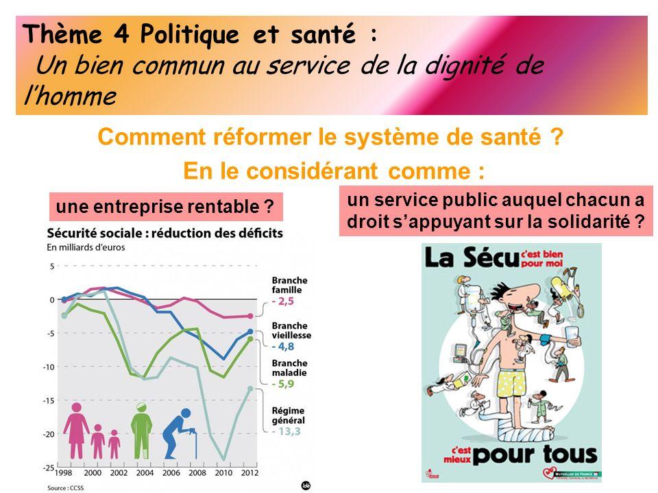 Thème 4 Politique et santé : Un bien commun au service de la dignité de lhomme Comment réformer le système de santé ? En le considérant comme : une en