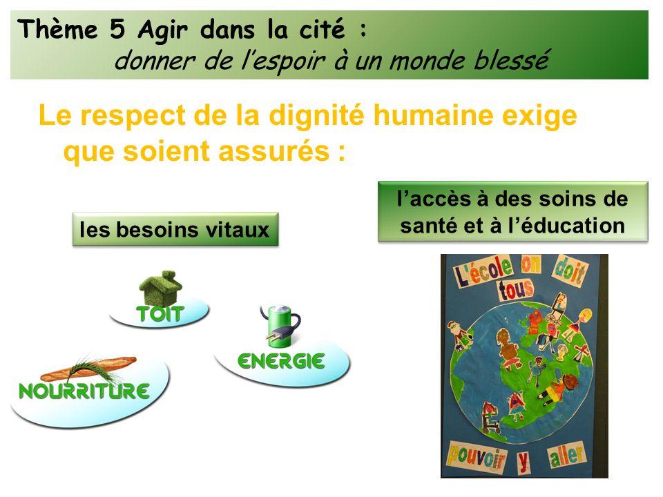 Le respect de la dignité humaine exige que soient assurés : Thème 5 Agir dans la cité : donner de lespoir à un monde blessé les besoins vitaux laccès
