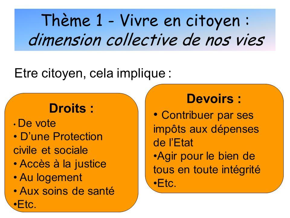 Thème 1 - Vivre en citoyen : dimension collective de nos vies Etre citoyen, cela implique : Droits : De vote Dune Protection civile et sociale Accès à
