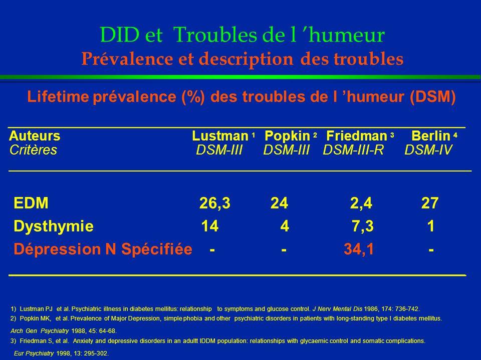 DID et Troubles de l humeur Prévalence et description des troubles l Lifetime prévalence (%) des troubles de l humeur (DSM) __________________________