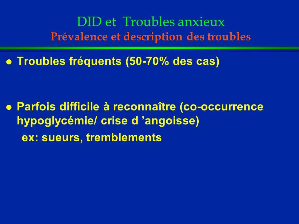 DID et Troubles anxieux Prévalence et description des troubles l Troubles fréquents (50-70% des cas) l Parfois difficile à reconnaître (co-occurrence