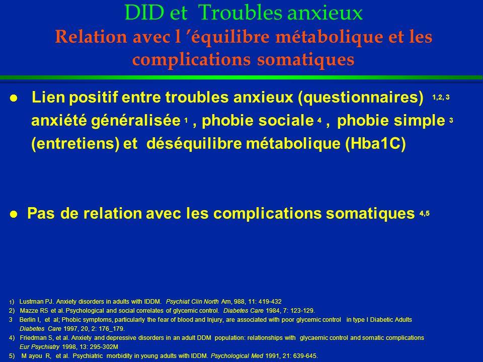 DID et Troubles anxieux Relation avec l équilibre métabolique et les complications somatiques l Lien positif entre troubles anxieux (questionnaires) 1