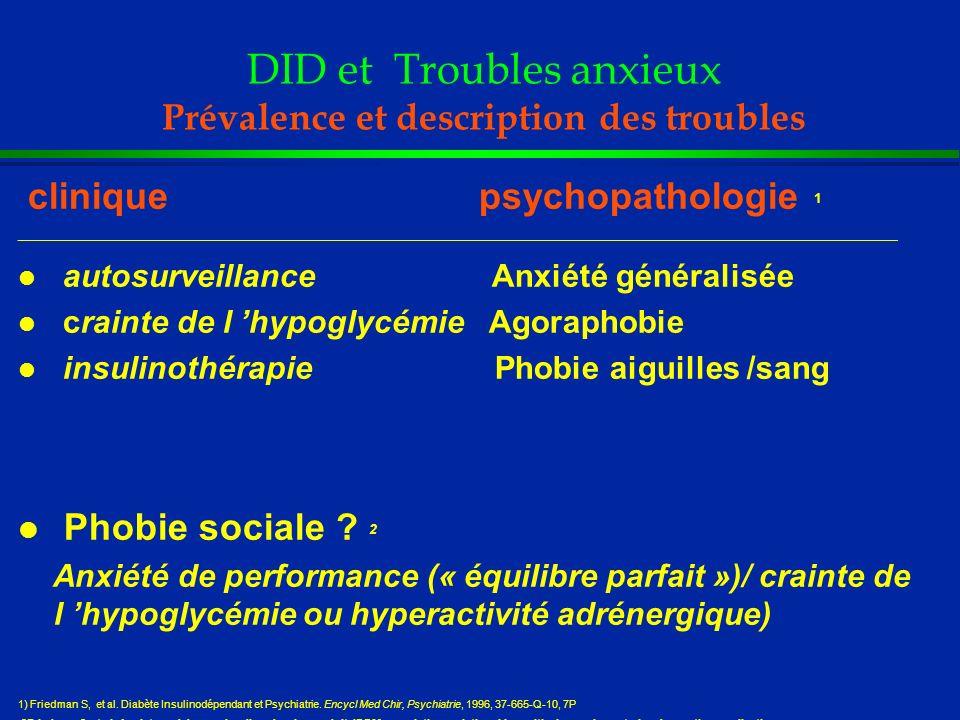 DID et Troubles anxieux Prévalence et description des troubles clinique psychopathologie 1 ___________________________________________________________