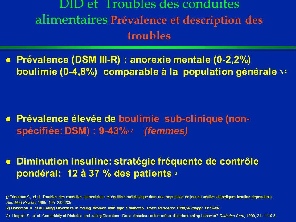 DID et Troubles des conduites alimentaires Prévalence et description des troubles l Prévalence (DSM III-R) : anorexie mentale (0-2,2%) boulimie (0-4,8