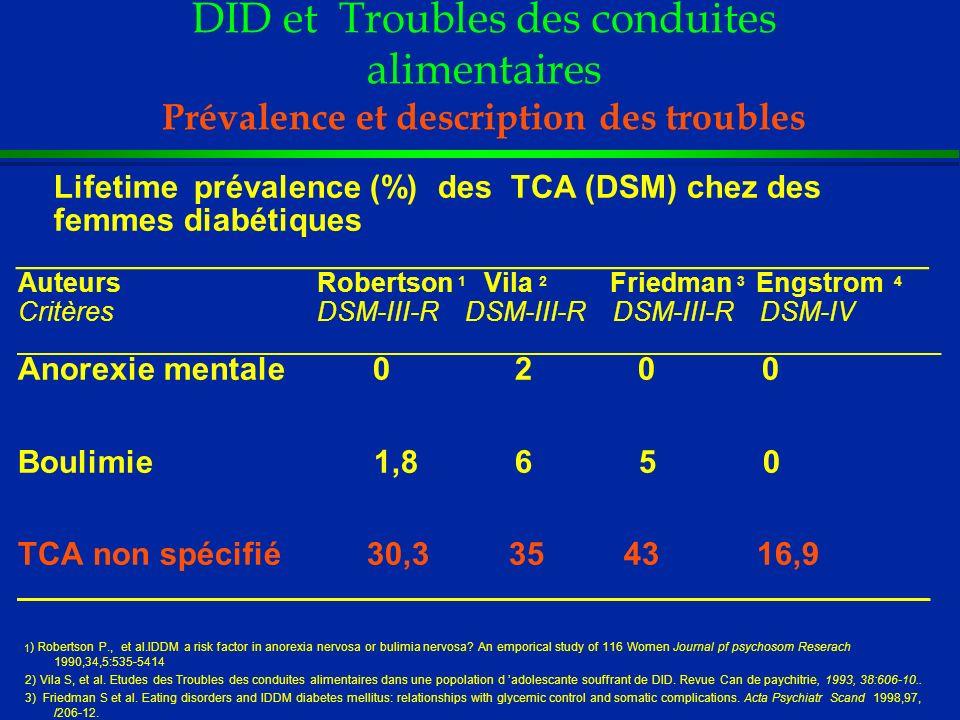 DID et Troubles des conduites alimentaires Prévalence et description des troubles l Lifetime prévalence (%) des TCA (DSM) chez des femmes diabétiques