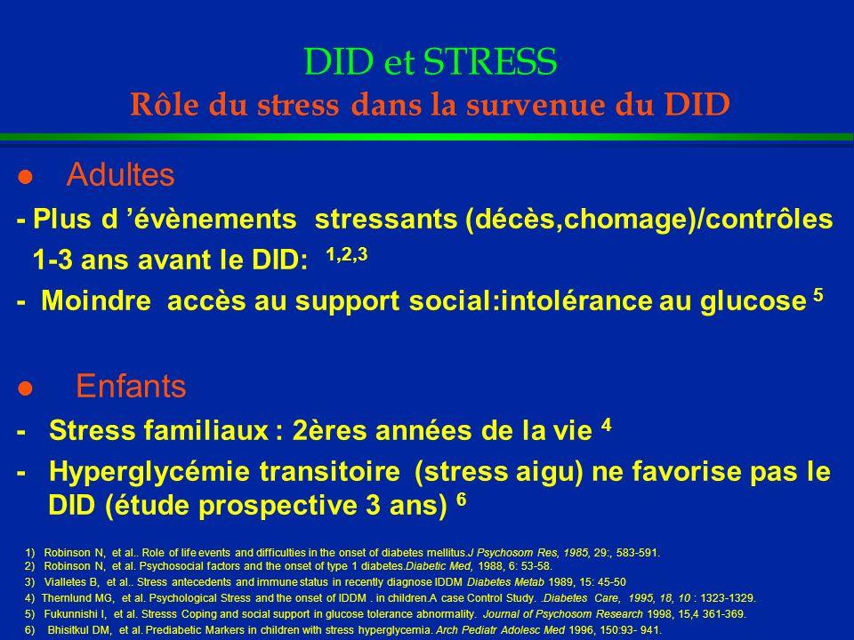 DID et STRESS Stress et équilibre métabolique Stresseurs expérimentaux : des résultats contradictoires 1 l Modèles animaux non satisfaisants: - Stress -> diabète (rats pancréactectomisés: 80-90%) - Chocs électriques : inhibent le développement d un diabète chimiquement induit 1) Surwitt RS & Williams PG.