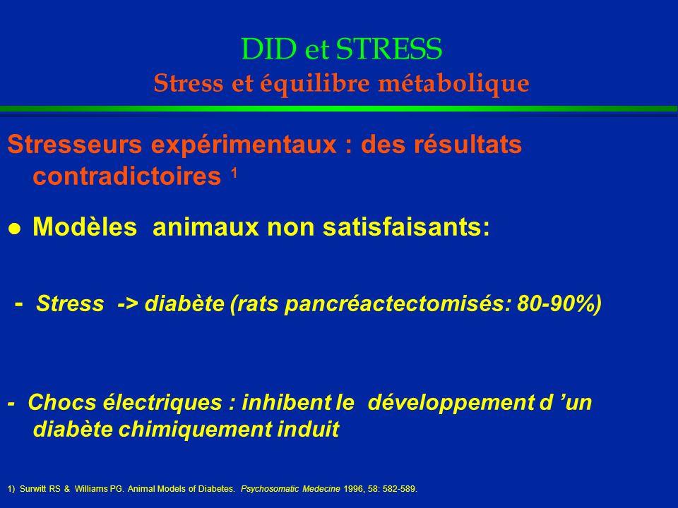 DID et STRESS Stress et équilibre métabolique l Stresseurs expérimentaux chez l homme - Entretiens stressants: hyperglycémie 1, sans influence,2 - Nuisance sonore: glycémie aléatoire 3 - Sensiblité aux stresseurs (bande vidéo) si diabète instable 4 ou « pattern de type A » (adolescents) 5 1) Hinkle LE et al.