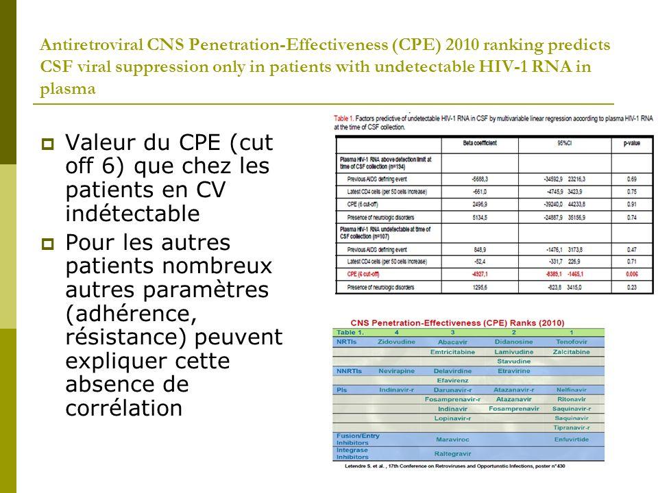 Therapeutic Darunavir and Etravirine Concentrations in Cerebrospinal Fluid Etude chez 17 patients avec « paires » plasma/LCR Résultats- DRV Fixation protéines DRV < 10% dans LCR Même si ~ 1% pénétration dans LCR, C° DRV >> IC50 (X 18 pour souche sauvage) Résultats- ETV Pénétration dans CSF 4%, >>> attendu, autre mode de passage ?.