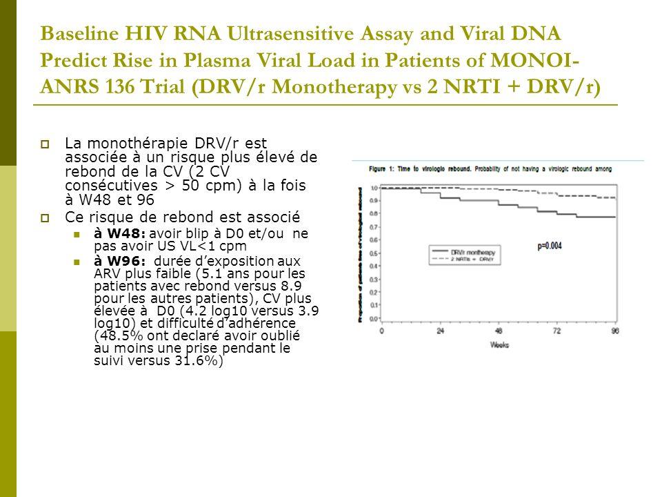 Raltegravir (RAL) Demonstrates Durable Virologic Suppression and Superior Immunologic Response with a Favorable Metabolic Profile Through 3 Years of Treatment (Tx): 156 Week (Wk) Results from STARTMRK Point à 3 ans de Startmrk, comparant RAL à EFV, associé à TRU Pour le bilan lipidique, si le cholestérol est plus élevé dans le groupe EFV, le rapport T chol/HDL nest pas différent…