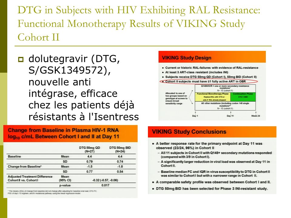 DTG in Subjects with HIV Exhibiting RAL Resistance: Functional Monotherapy Results of VIKING Study Cohort II dolutegravir (DTG, S/GSK1349572), nouvell