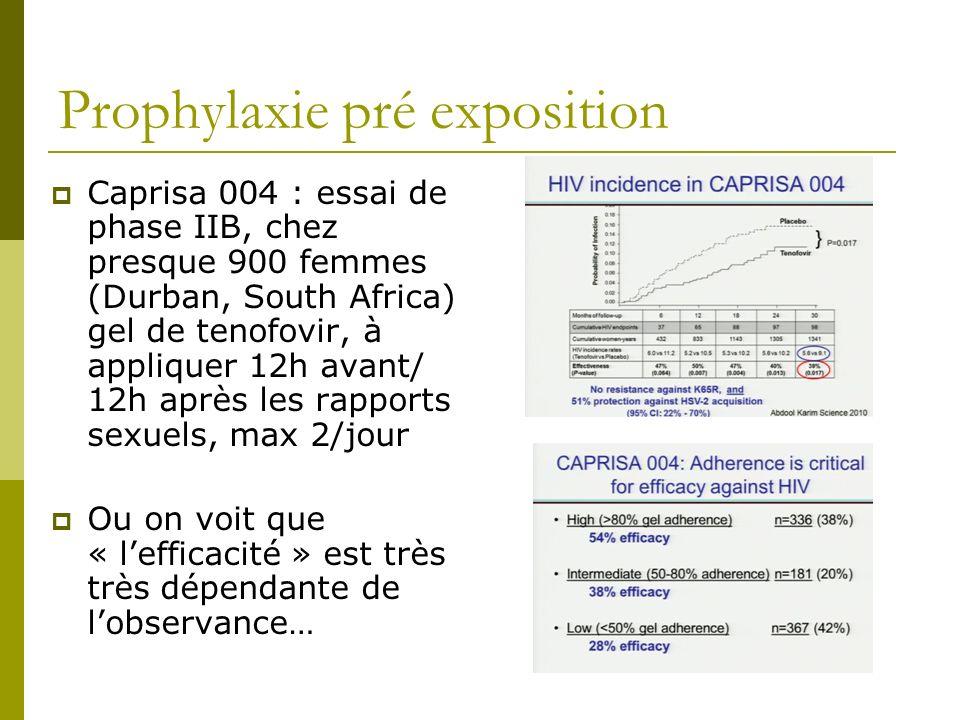 iPrEx Essai chez 2500 MSM, Truvada vs placebo De la même façon, lefficacité est complètement proportionnelle à ladhérence au traitement