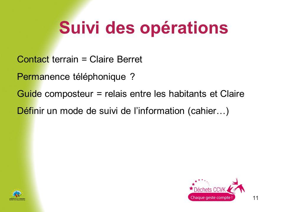 11 Suivi des opérations Contact terrain = Claire Berret Permanence téléphonique ? Guide composteur = relais entre les habitants et Claire Définir un m