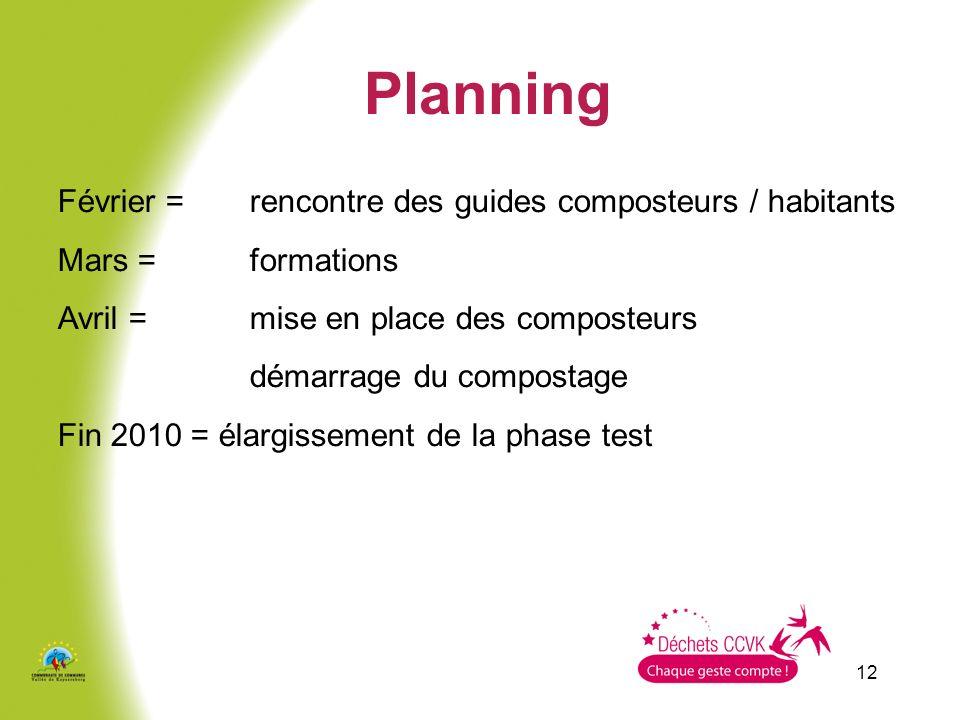 12 Planning Février = rencontre des guides composteurs / habitants Mars = formations Avril = mise en place des composteurs démarrage du compostage Fin 2010 = élargissement de la phase test