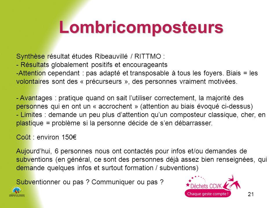 21 Lombricomposteurs Synthèse résultat études Ribeauvillé / RITTMO : - Résultats globalement positifs et encourageants - Attention cependant : pas adapté et transposable à tous les foyers.