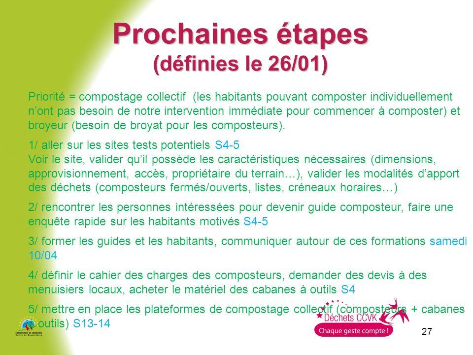 27 Prochaines étapes (définies le 26/01) Priorité = compostage collectif (les habitants pouvant composter individuellement nont pas besoin de notre in