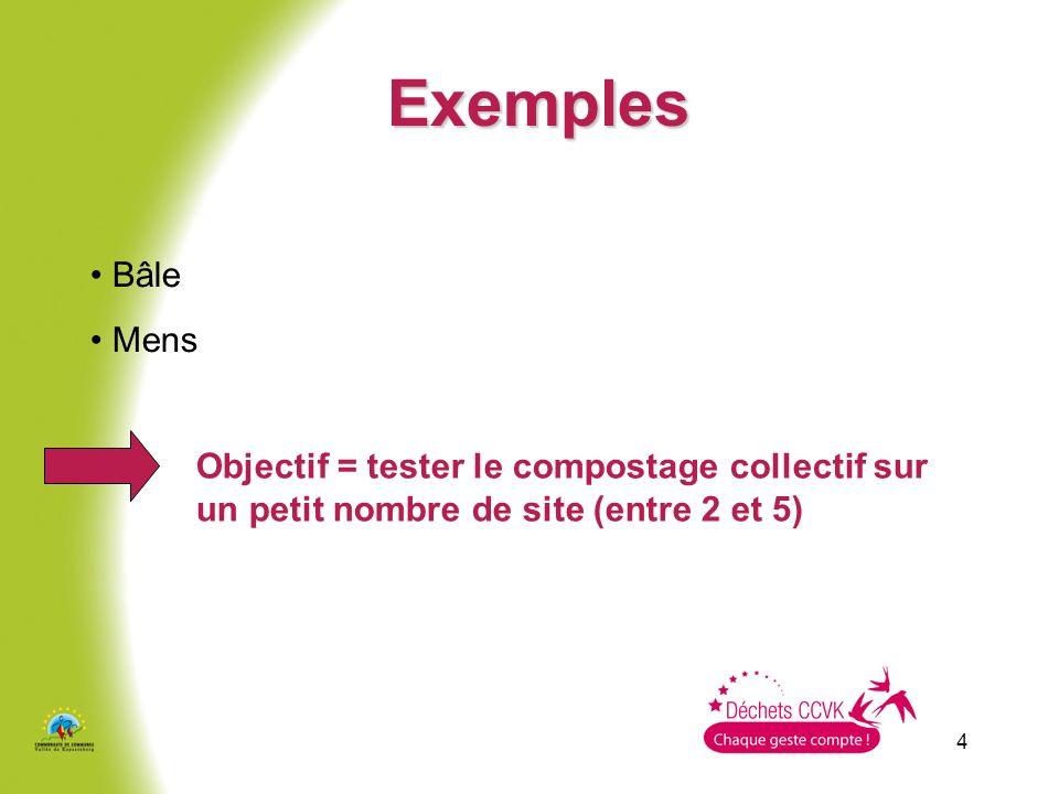 4 Exemples Bâle Mens Objectif = tester le compostage collectif sur un petit nombre de site (entre 2 et 5)