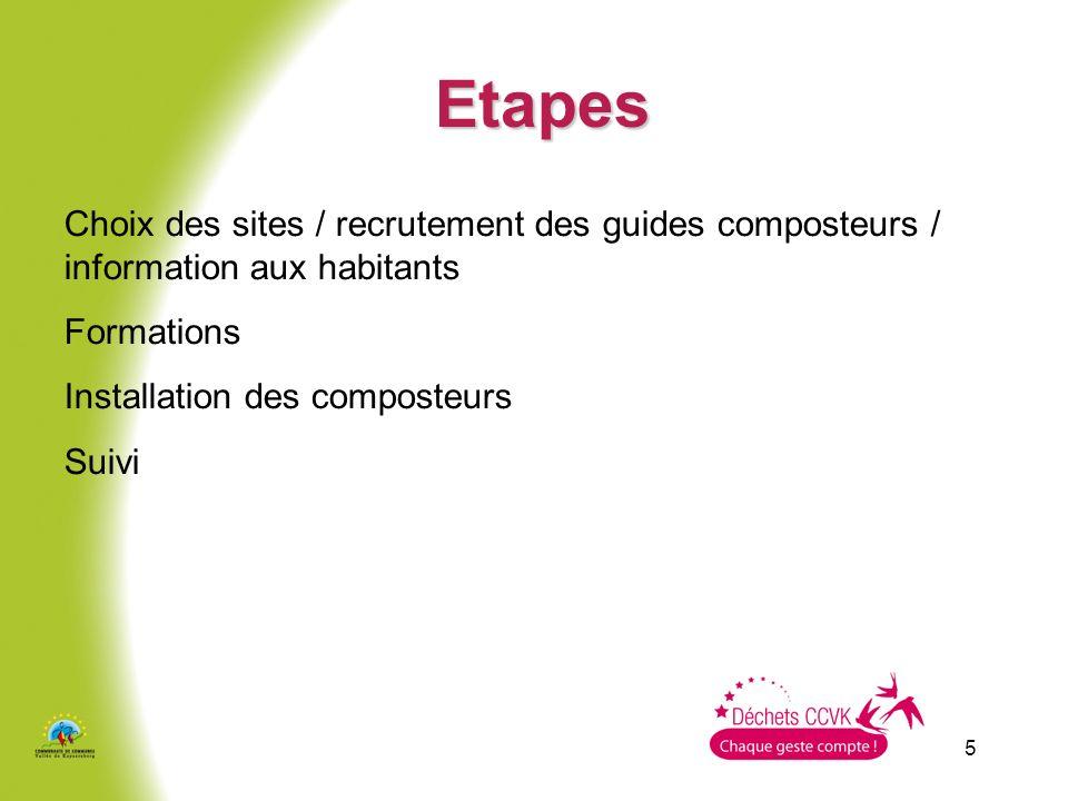 5 Etapes Choix des sites / recrutement des guides composteurs / information aux habitants Formations Installation des composteurs Suivi