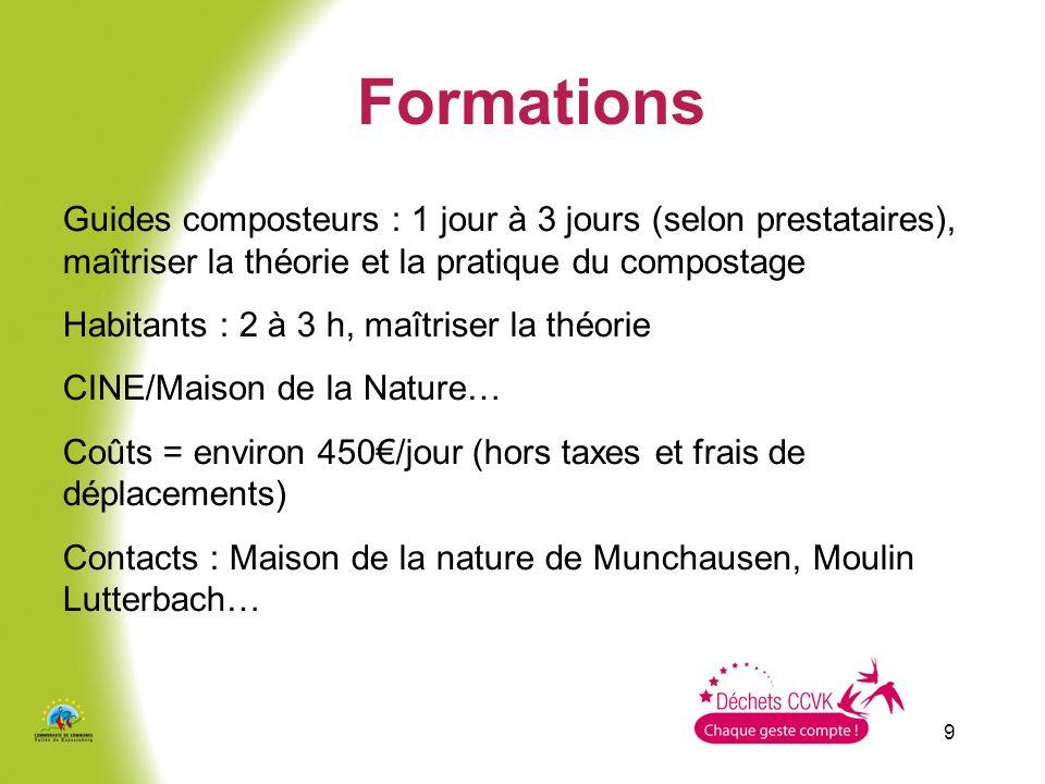 9 Formations Guides composteurs : 1 jour à 3 jours (selon prestataires), maîtriser la théorie et la pratique du compostage Habitants : 2 à 3 h, maîtri