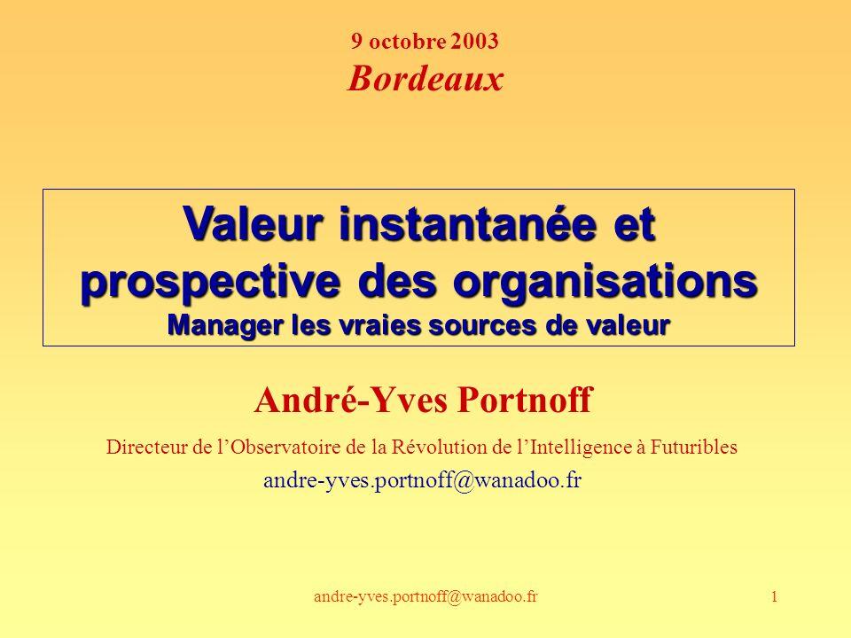 andre-yves.portnoff@wanadoo.fr132 lorganisation intelligente prend des décisions intelligentes et cohérentes à tous ses niveaux, du PDG à la réceptionniste et au vendeur.