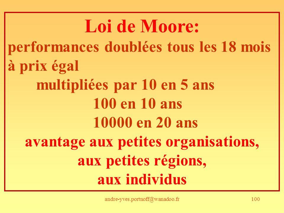 andre-yves.portnoff@wanadoo.fr100 Loi de Moore: performances doublées tous les 18 mois à prix égal multipliées par 10 en 5 ans 100 en 10 ans 10000 en 20 ans avantage aux petites organisations, aux petites régions, aux individus