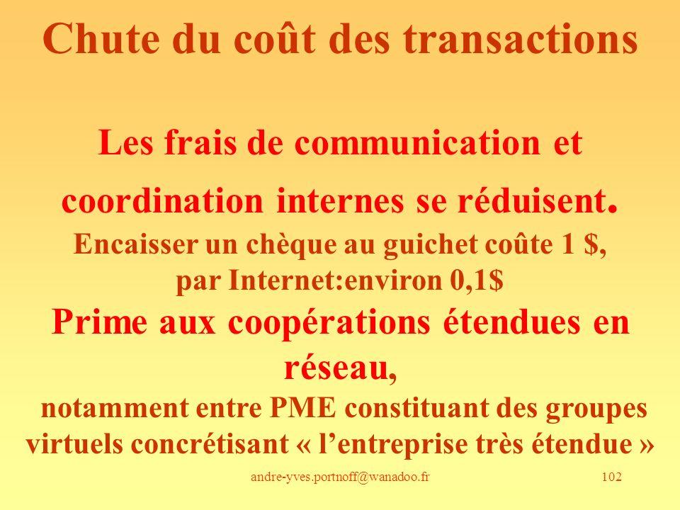 andre-yves.portnoff@wanadoo.fr102 Chute du coût des transactions Les frais de communication et coordination internes se réduisent. Encaisser un chèque